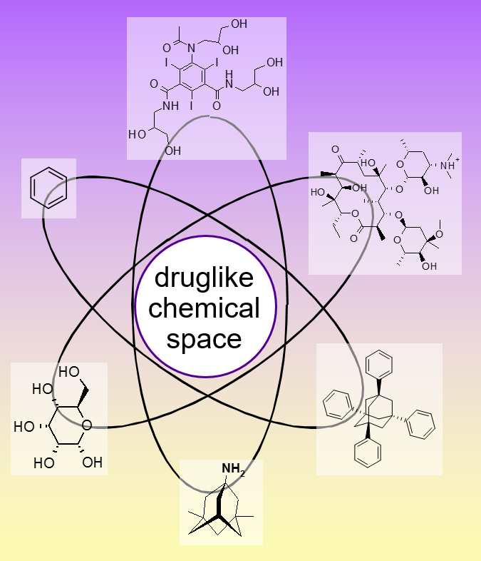 drug-like-chemical-space