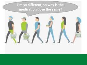 Drug dose decision presentation slides