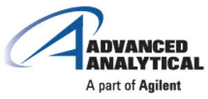 Advanced Analytical Technologies
